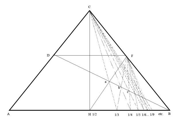 Monocordiogeometria20060322