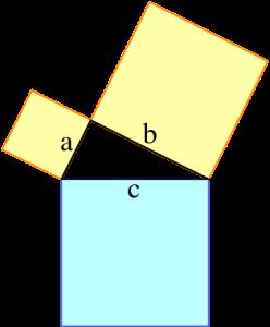 Pythagorean_right_angle.svg