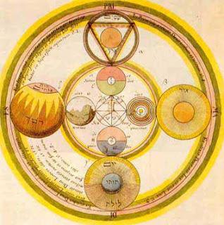 esfera 4 elementos