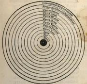 cosmos-aristotelico